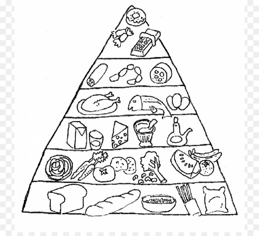 كتاب الاطعمة سبل السلام