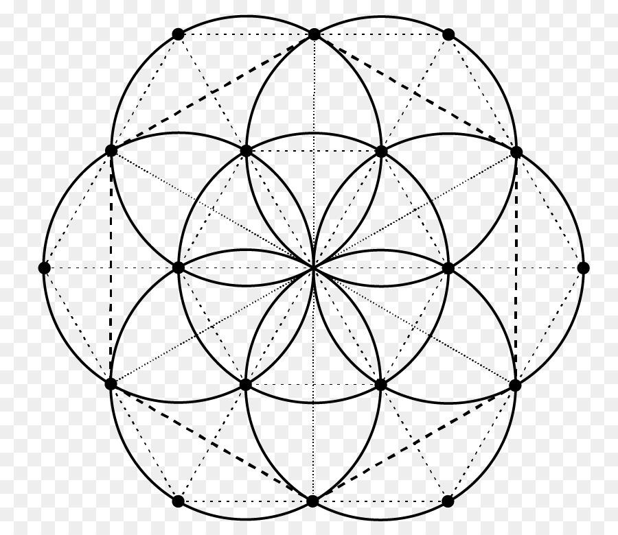 الهندسة المقدسة دوائر متداخلة الشبكة الأعداد صورة بابوا نيو غينيا